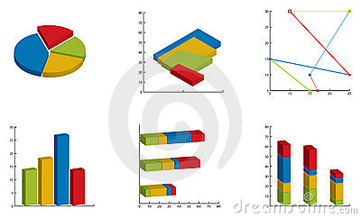 Grafieken & Grafieken