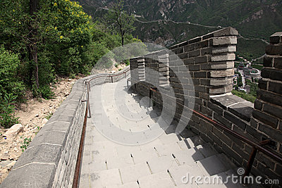 Grande Muraille, Pékin