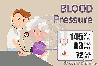 Grandmother checking blood pressure Vector Illustration