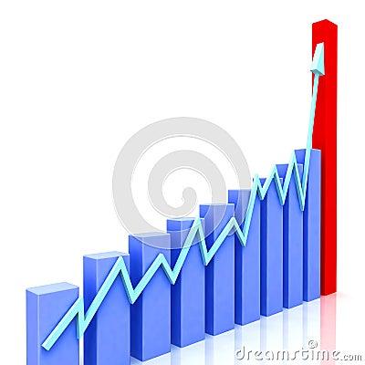 Graph at Angle Shows Budgeted Progress