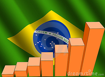 Graph and Brazilian flag