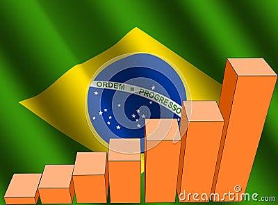 Graph and Brazilian flag