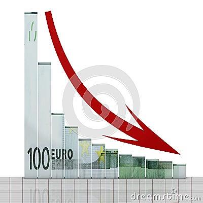 Graph euro fall