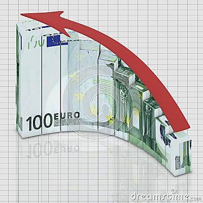 Graph euro grow