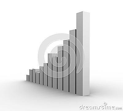 Graph Growth