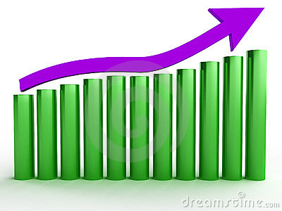 The graph of growth of purple and green arrow №1