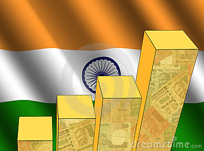 Graph with Indian flag