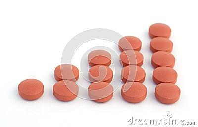 Graph of pills