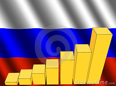 Graph with Russian flag