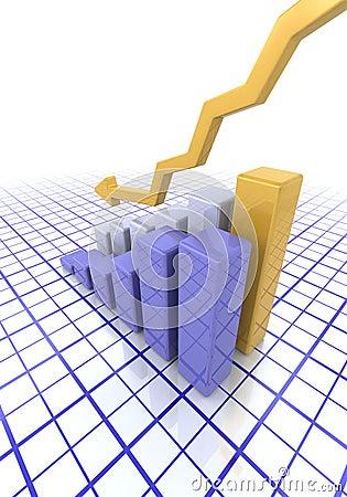 Graph showing falling profits