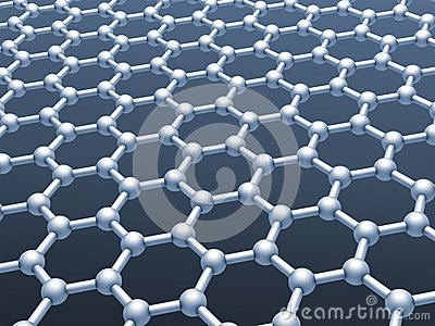 Graphene layer structure model