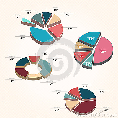 Graphs - Pie chart style