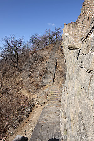 Great wall of china sideview mutianyu beijing