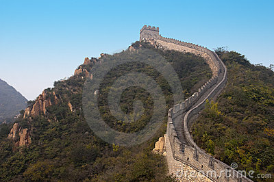 Great Wall of China, Travel Site Near Beijing