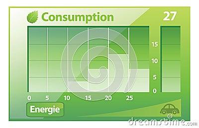 Green eco graph