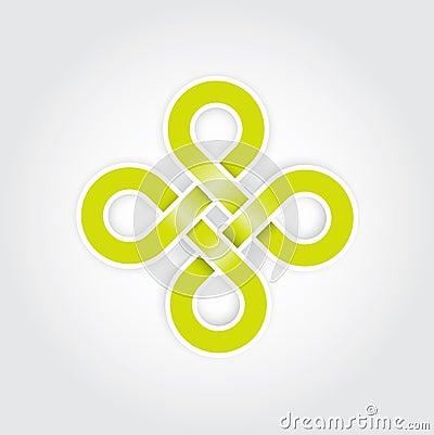 Green eternal knot concept