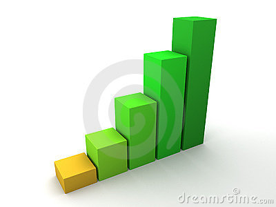 Green growing 3D clustered bar chart
