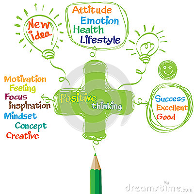 Green pencil drawing positive thinking