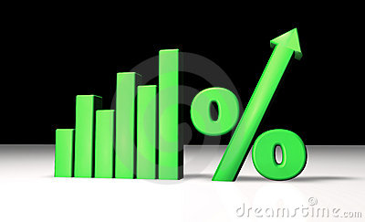 Green Percentage Graph