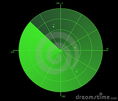 Green radar display