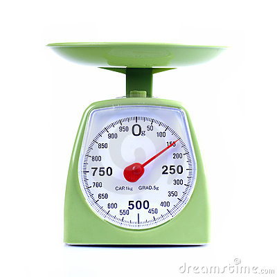 Free Green Scales Stock Images - 12117494