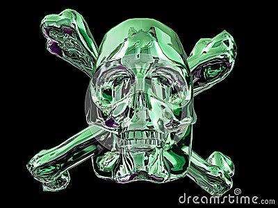 Green skull and bones