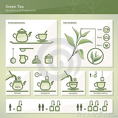 Free Green Tea Royalty Free Stock Photography - 42467437