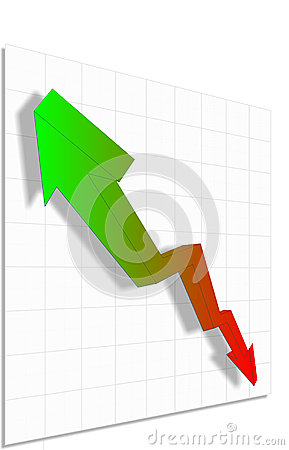 Green Up / Red Down Arrow