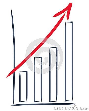 Gráfico de un aumento de las ventas