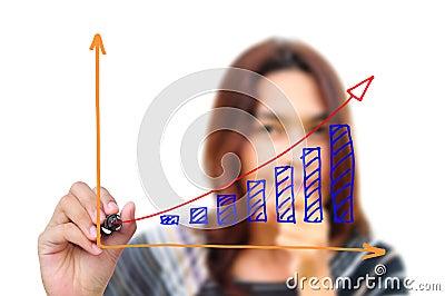 Gráfico del gráfico de la mano
