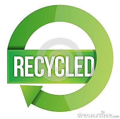 Groene Gerecycleerde zegel