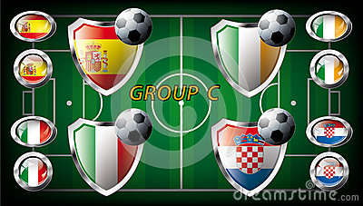 Group C - Spain, Italy, Ireland, Croatia.