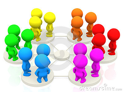 Groups networking