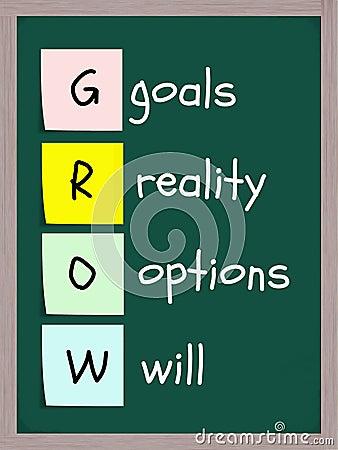 GROW acronym