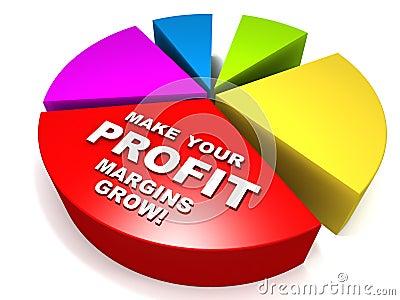 Grow profits