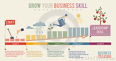 Grow your business skill infographics template Vector Illustration