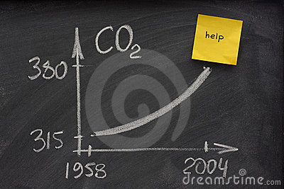 Growing concentration of carbon dioxide