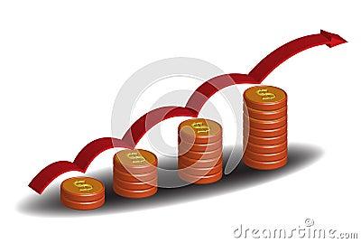 Growing price