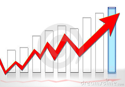 Growth Bar Chart