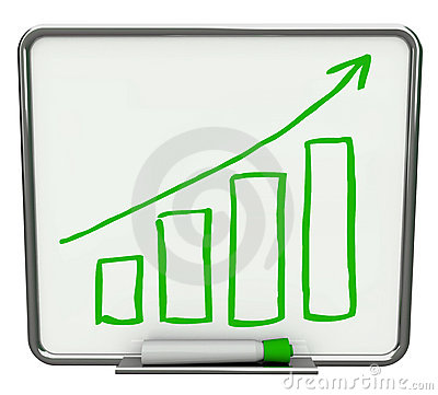 Growth Bars + Arrow Dry Erase Board with Marker