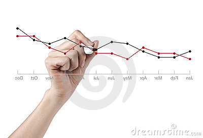Growth chart analysis