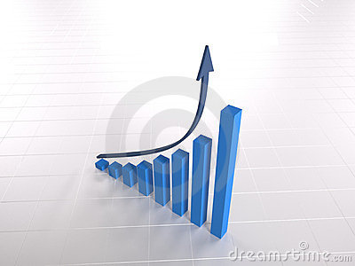 Growth chart positive