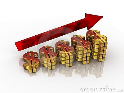 Growth of dollar