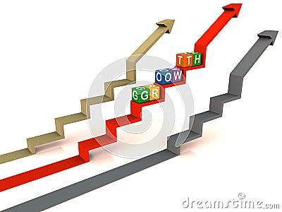 Growth rising index