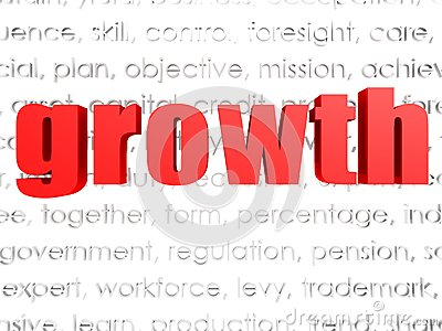 Growth word cloud