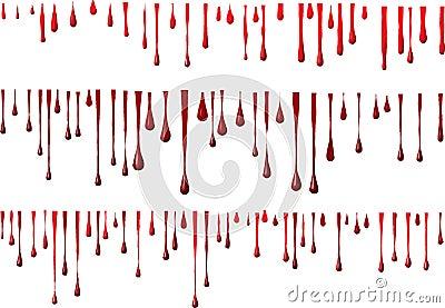 Grunge blood