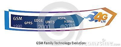 GSM Evolution Editorial Stock Image