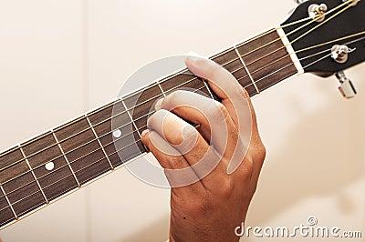 Guitar chord B