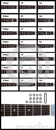 Guitar Chords Diagrams - Chords collection