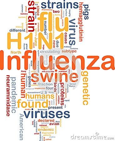 H1N1 Influenza background concept